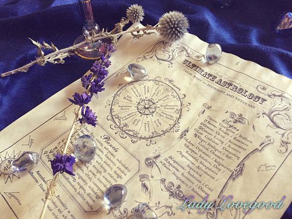 Astrology Cheat Sheet!